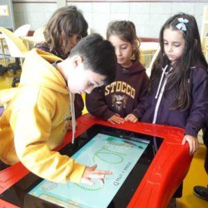 Educação Tecnológica - Playtable